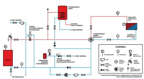 schemat-instalacji-1