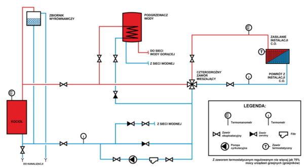 schemat-instalacji-2